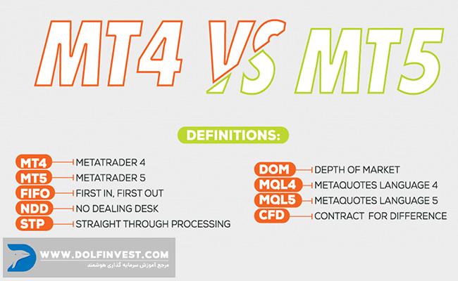 مقایسه متاتریدر 4 و5