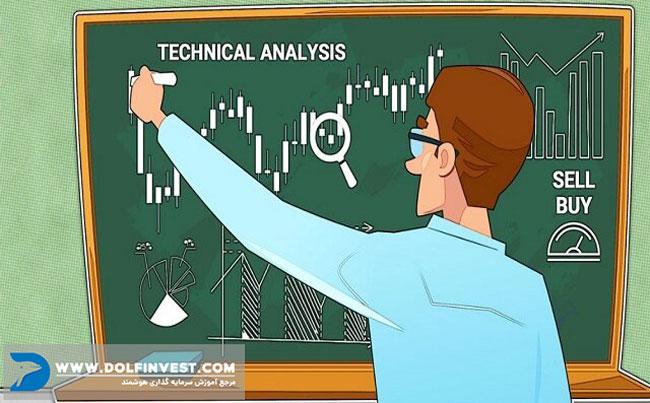 آموزش تحلیل تکنیکال در بورس