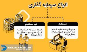 انواع سرمایه گذاری در بورس