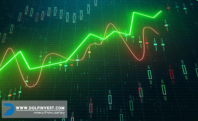نمودارها در آموزش تحلیل تکنیکال بورس