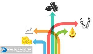 انواع سرمایه گذاری در طلا