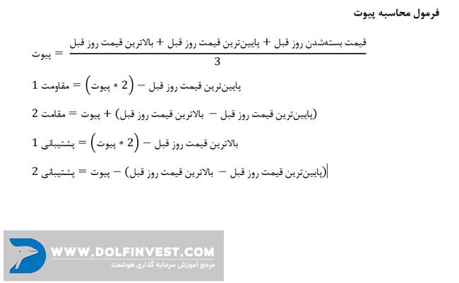 فرمول محاسبه پیوت